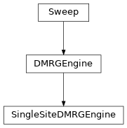 Inheritance diagram of tenpy.algorithms.dmrg.SingleSiteDMRGEngine